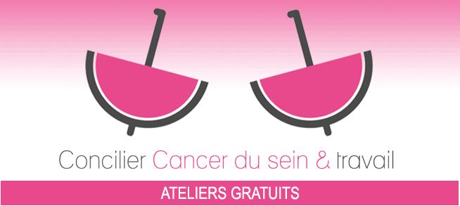 Concilier Cancer du sein et travail